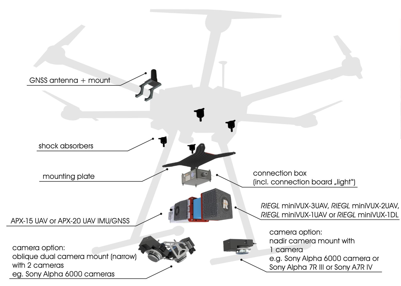 RIEGL IMU/GNSS System Applanix APX-20